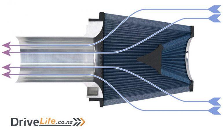 Project FZ12 : Fraser & Zac's Hand Built Supercar - Part 10: Let it breathe